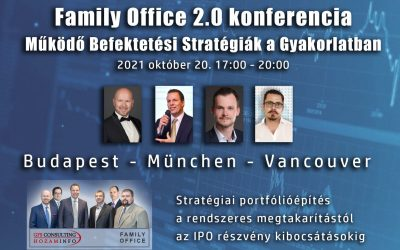 Family Office 2.0 konferencia